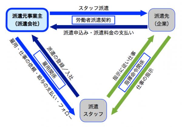 haken_shikumi